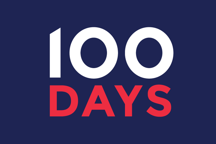 100 Days of US